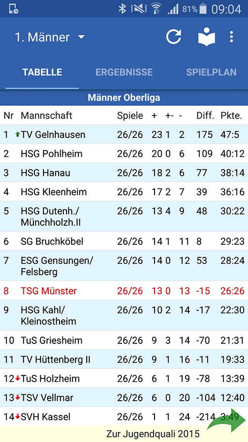 Handball-App TSG Münster Android