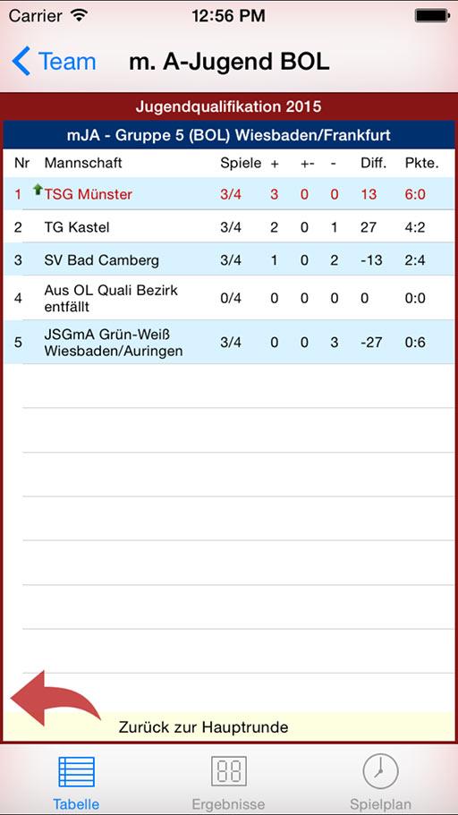Handball-App TSG Münster Jugendqualifikation iOS